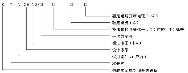 KYN28-12型号说明
